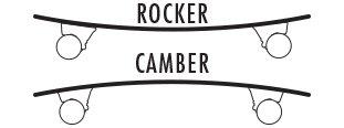 Tablas skate camber rocker