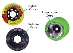 nucleo rueda skate